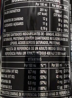 Monster Energy - Valori nutrizionali - es