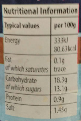 HC Brown Sauce - Nutrition facts