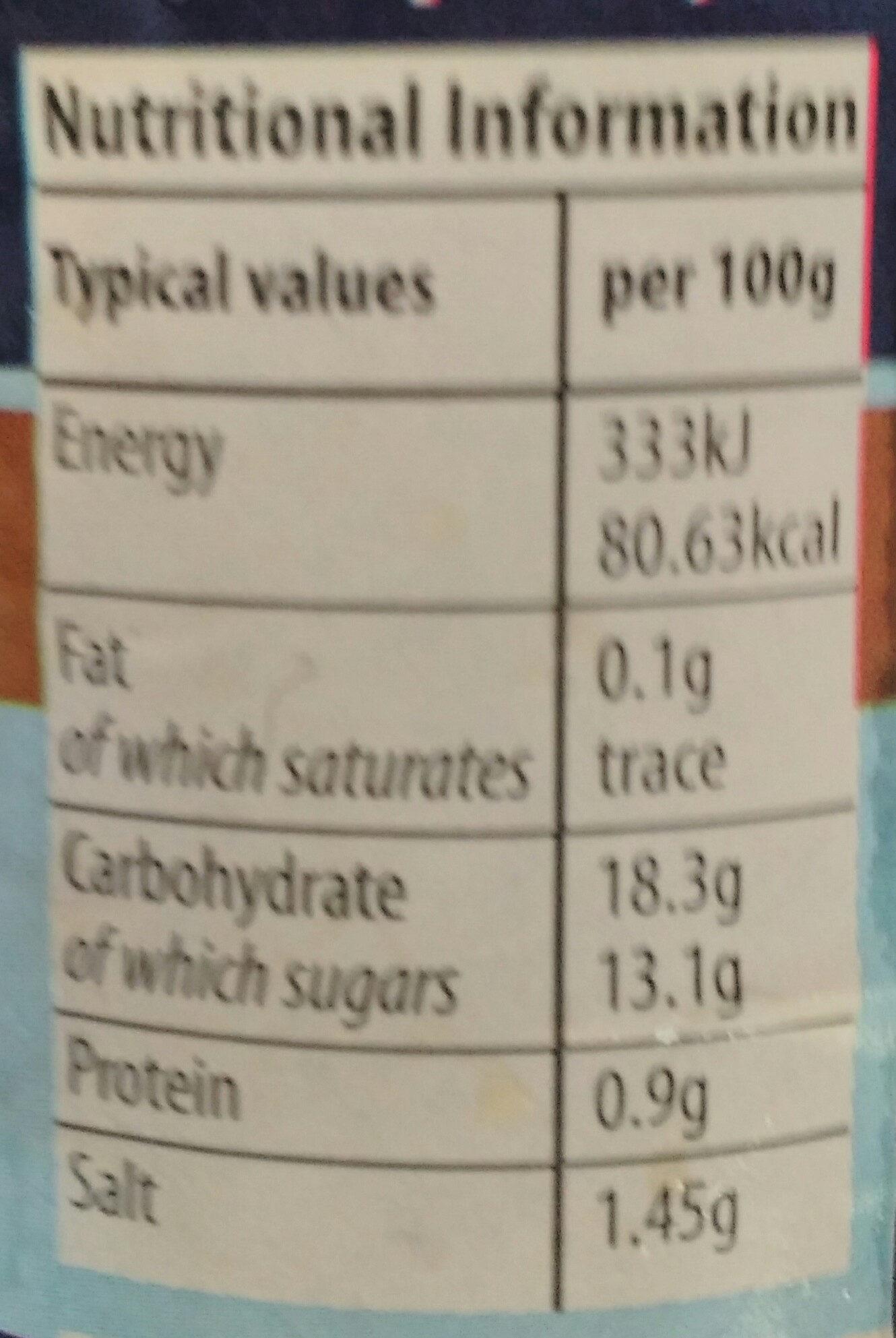 HC Brown Sauce - Nutrition facts - en