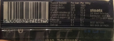 Stoats - Nutrition facts