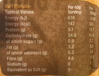 Multigrain Porridge - Nutrition facts