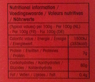 Sushi Rice - Nutrition facts