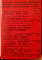 Wasabi Paste - Nutrition facts - fr