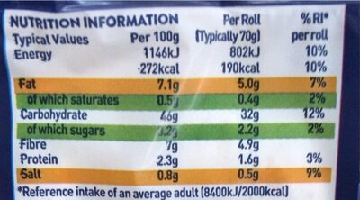 Soft white rolls - Nutrition facts