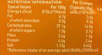 Genius Gluten Free 4 Crumpets - Informations nutritionnelles - fr