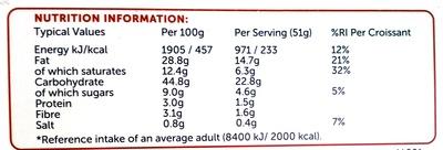 Croissants - Informations nutritionnelles - en
