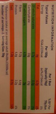 2 Brioche Burger Buns - Nutrition facts