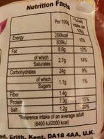 Fresh Asia Handmade Beef Onion Dumplings - Informations nutritionnelles - fr