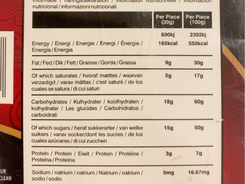 Soan papdi - Informations nutritionnelles - fr