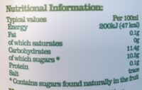 Cloudy apple juice - Nutrition facts