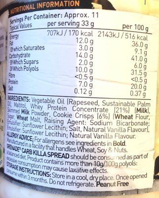 Carb Killa Protein Spread , White Chocolate Cookie - Nährwertangaben