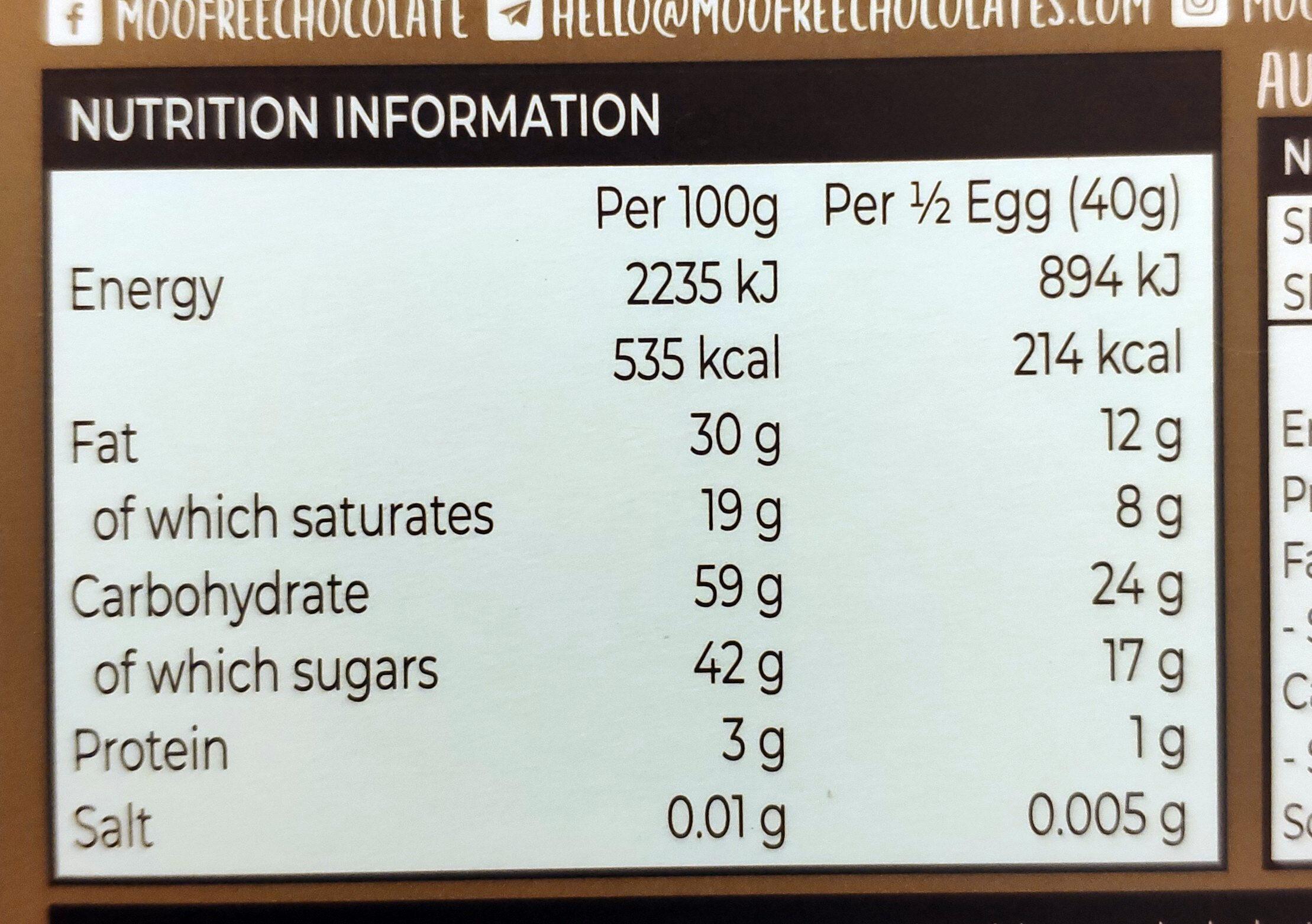 Choccy eggsplosion Easter egg - Informations nutritionnelles - en