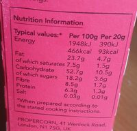 Sweet popcorn - Nutrition facts