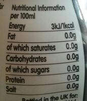 Yummy Unicorn - Nutrition facts - en