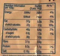 Milk Chocolate - Voedingswaarden