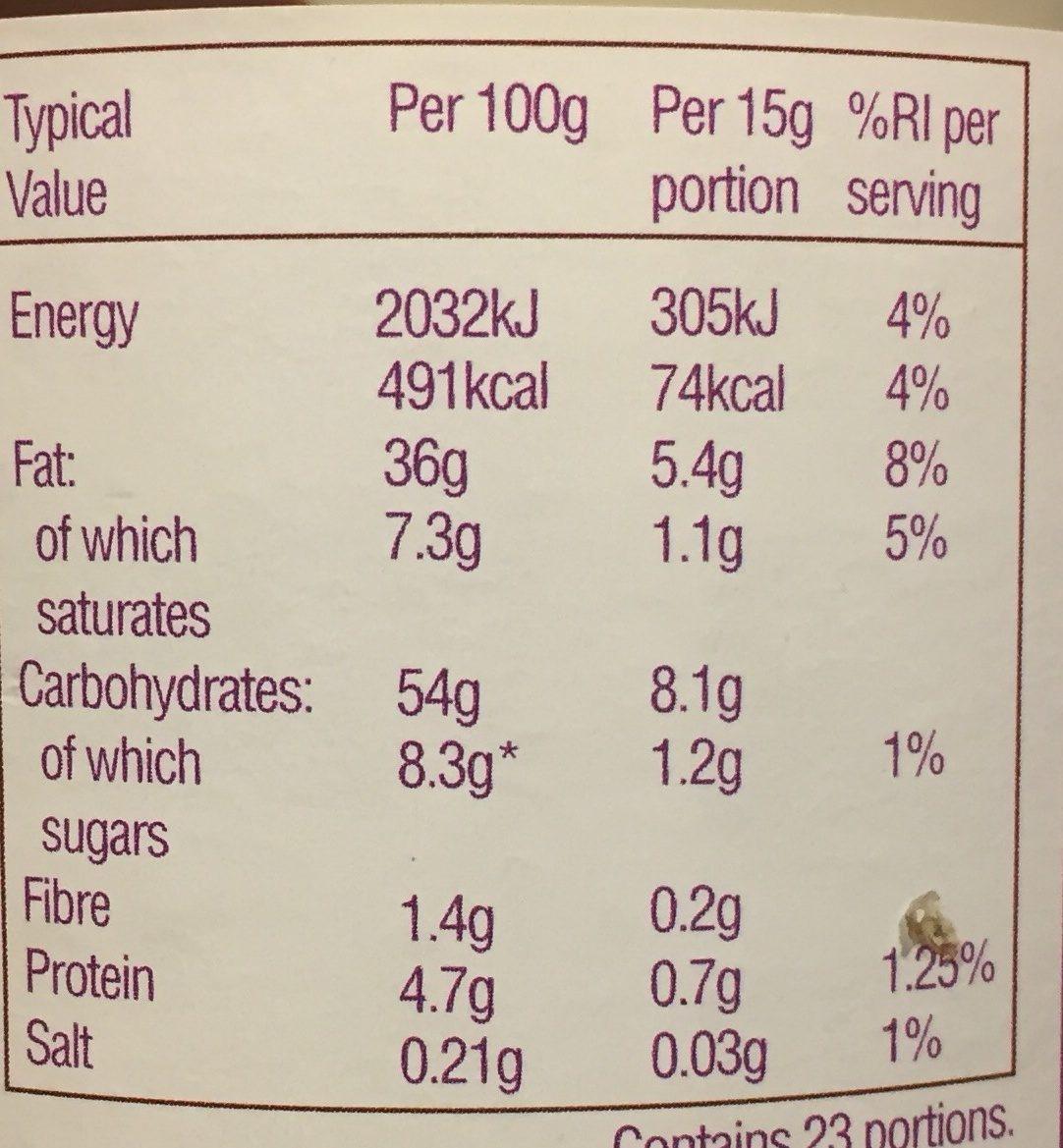 Diablo No Added Sugar Hazelnut White Chocolate Spread 350g
