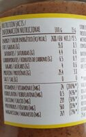 Almond butter - Información nutricional