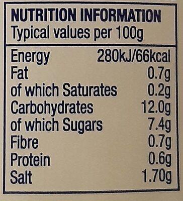 Piccalilli - Valori nutrizionali - en