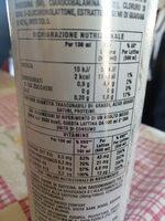 Monster Energy Ultra - Valori nutrizionali - it