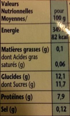 Danio minis (0 % MG) Myrtille - Informations nutritionnelles