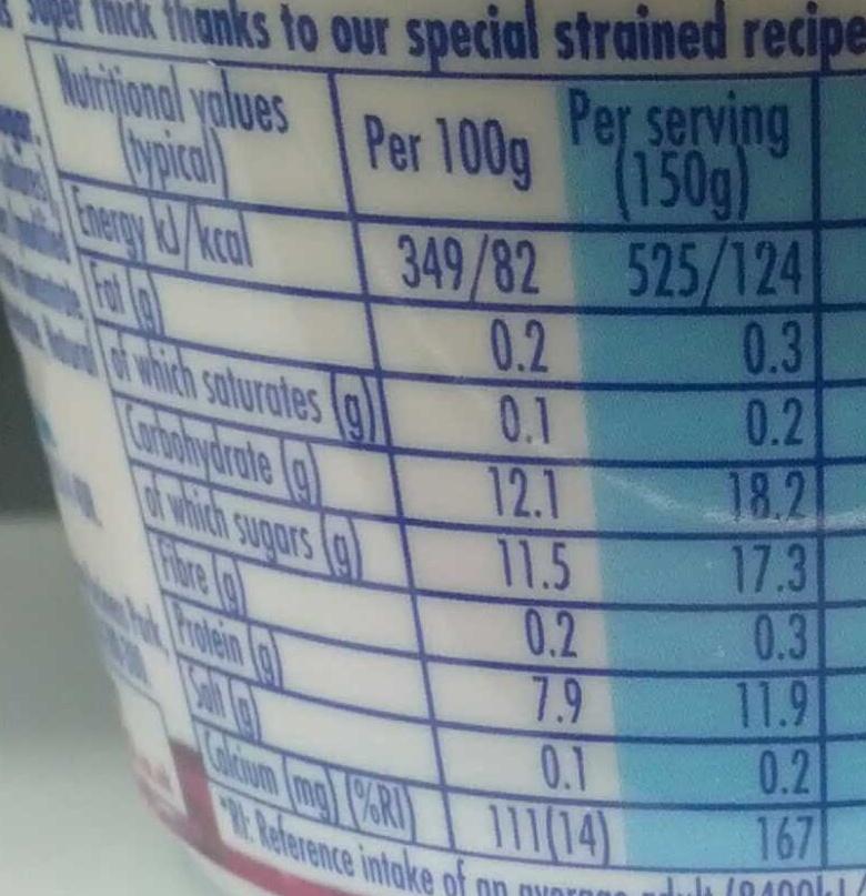 Danio Cherry - Nutrition facts