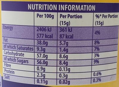 Cadbury Caramel Spread - Informations nutritionnelles - en