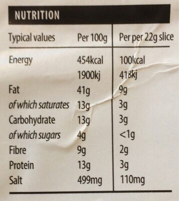 Paleo/Keto Bread - Nutrition facts