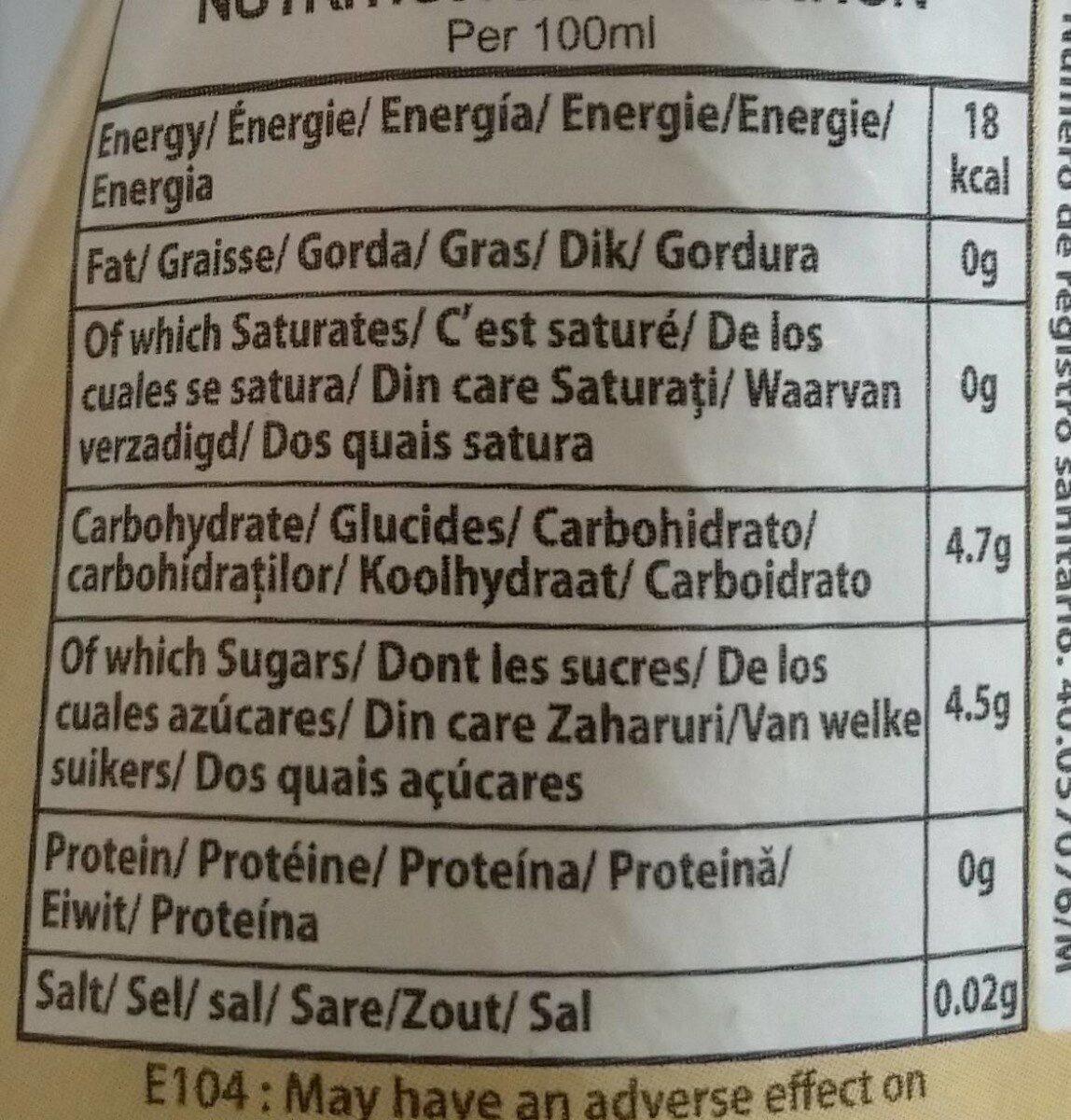 MELON - Informations nutritionnelles