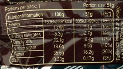 Snickers Protein - Nutrition facts