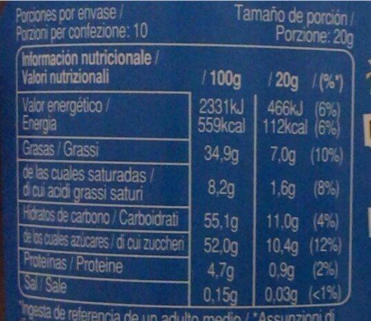 Pate a tariner - Informazioni nutrizionali - de