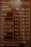 Smooth Milk - Nutrition facts