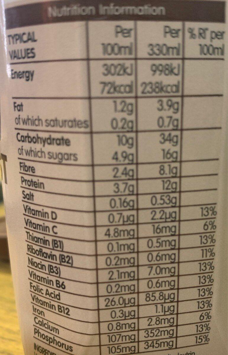 up & go breakfast - Nutrition facts - en