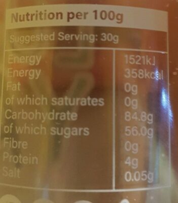 LUV YA! Heart Gummy Sweets - Nutrition facts