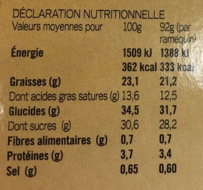 Cheesecakes au caramel salé - Nutrition facts