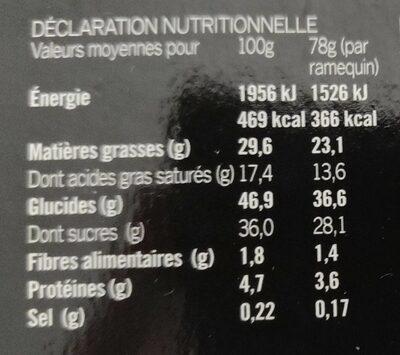 Gü Chaud & Gourmand (2 brownies & leur sauce au chocolat belge) - Informations nutritionnelles
