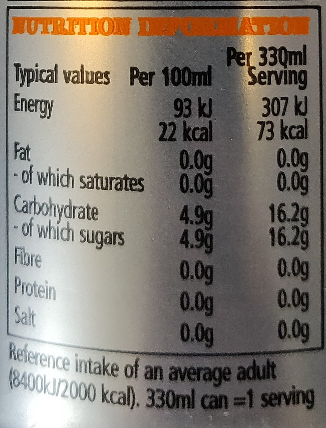 Original Gunna Natural Ginger & Aromatic - Nutrition facts