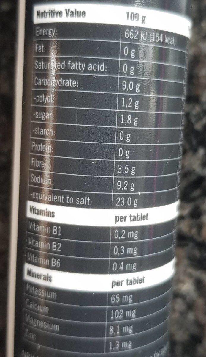 Hydrate90 - Nutrition facts - en