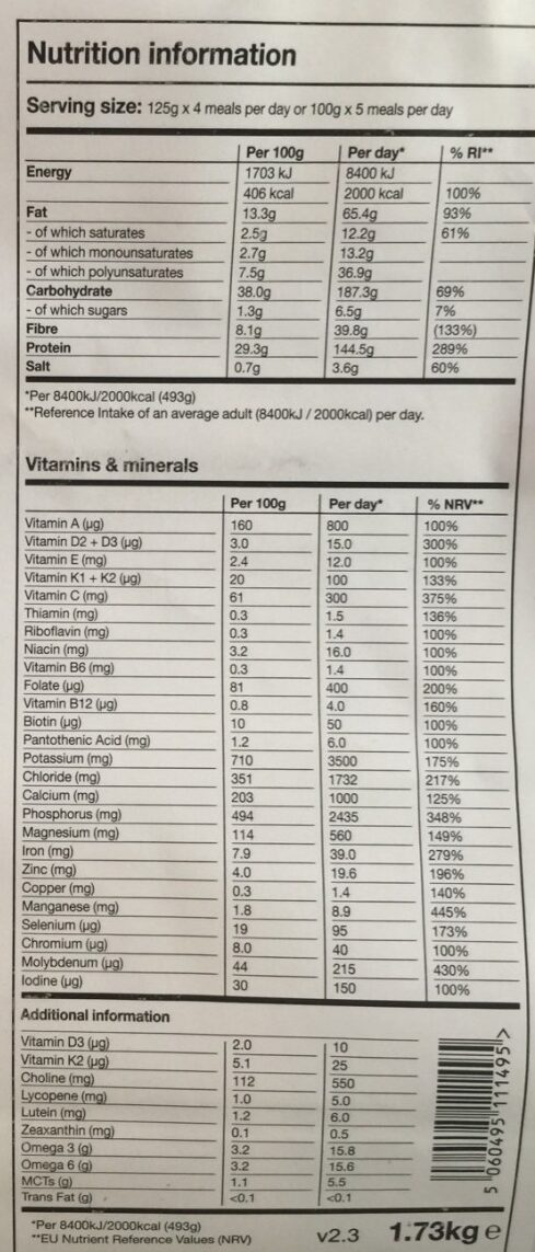 Mint-Chocolate (powder v2.3) - Nutrition facts