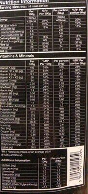 Thai green curry v1.0 - Nutrition facts - en
