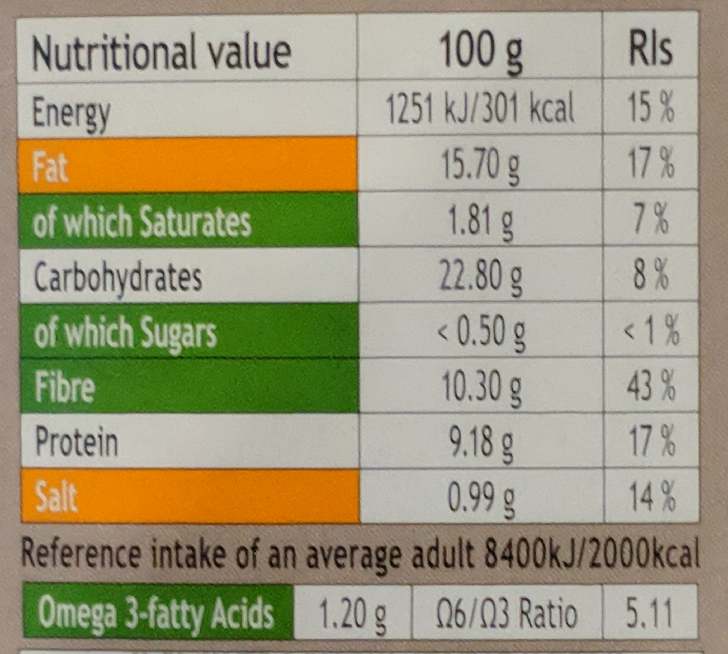 Pure Grain Bread with Chia Seeds - Informations nutritionnelles - en