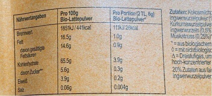 Bio latte feuriger ingwer - Valori nutrizionali - de