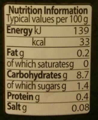 Pickled Lemon - Nutrition facts - en