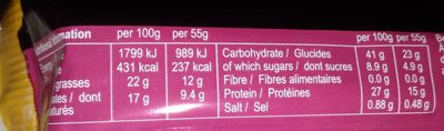 Rocky road - Nutrition facts