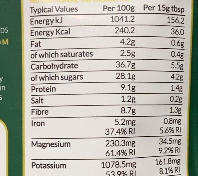 Raw Cacao Chocolate Sauce - Nutrition facts - en