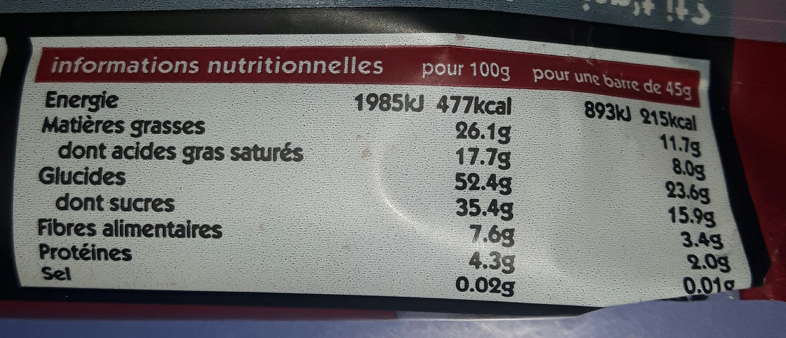 Sour Cherry Sweets - Informations nutritionnelles - fr