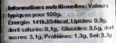 Barbados Créole Pepper Sauce - Informations nutritionnelles