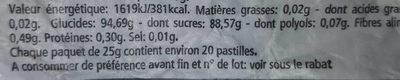 Pastille menthol-eucalyptus - Nutrition facts