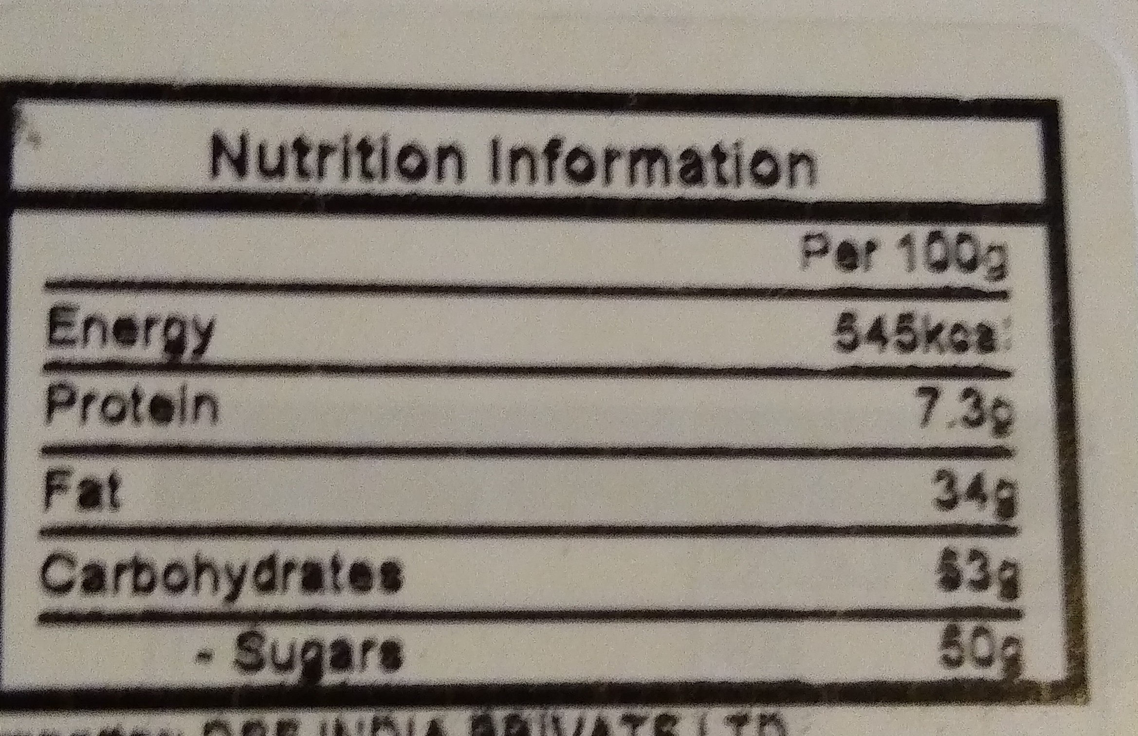 Butlers Chocolate mini bars - Nutrition facts - en