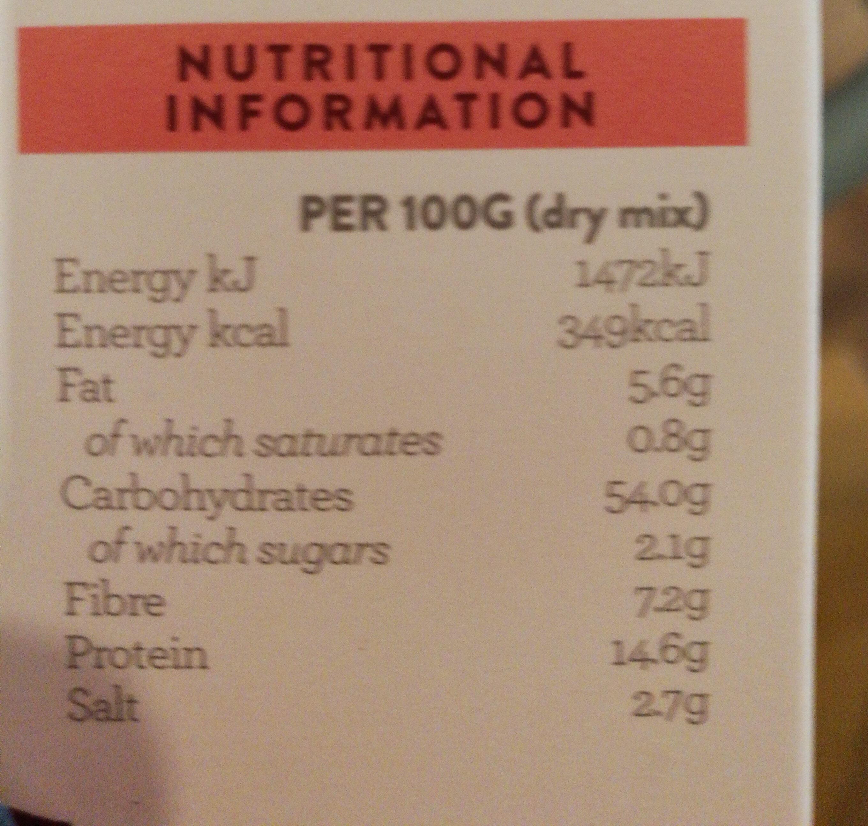 BREAD TIN BAKERY - Informations nutritionnelles - fr