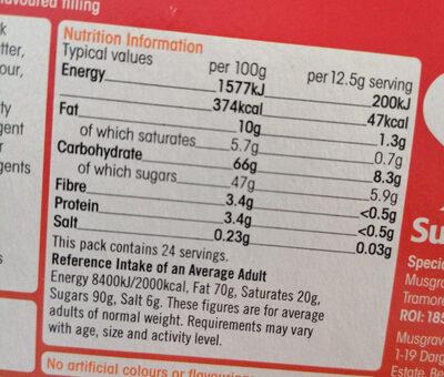 Jaffa cakes - Valori nutrizionali - en